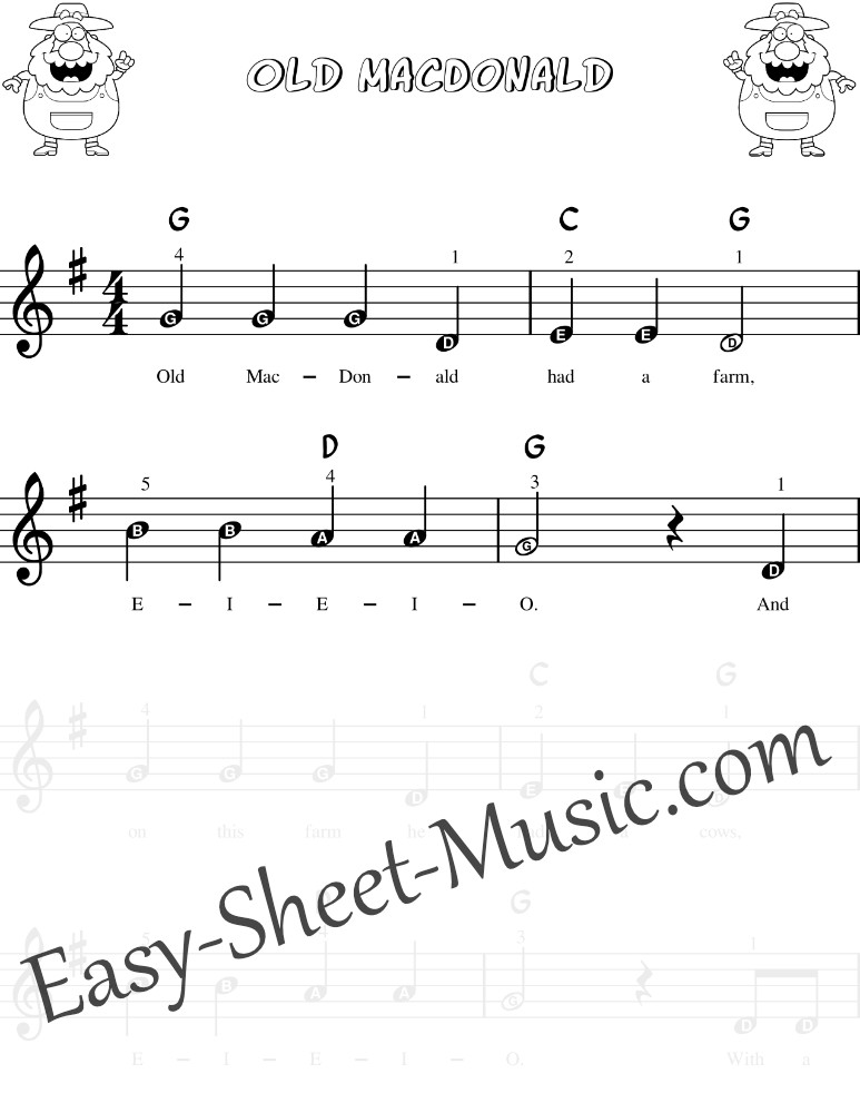 Old Mac Donald - Easy Keyboard Sheet Music With Letter Notes